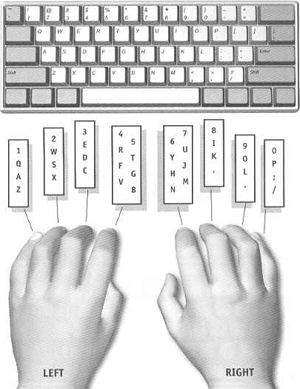Keyboard diagram