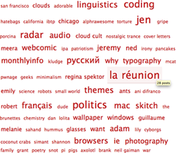 Tumblr Tag Clouds | Heather Rivers